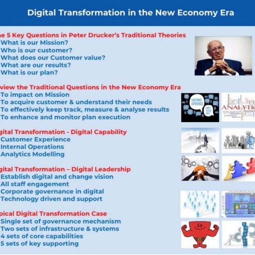 Digital Transformation in the New Economy Era